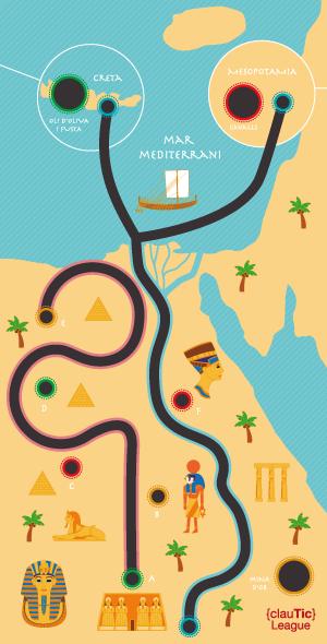Clautic League Antiguo Egipto. Temporada 2014-2015